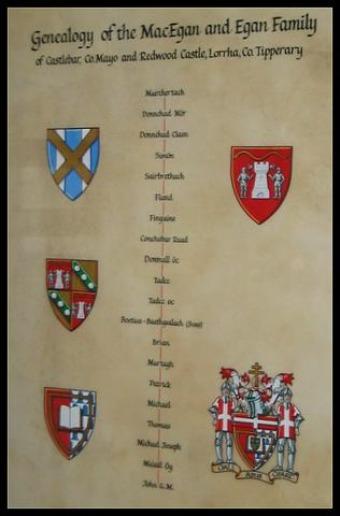 Egan genealogy